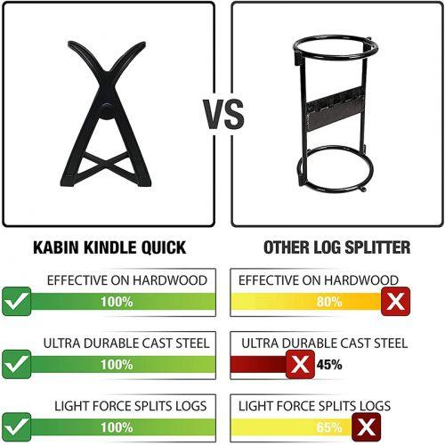 Kabin Kindle Quick マニュアル式ログスプリッター (KKQR1) / LOG SPLITTR CST STL 12LB