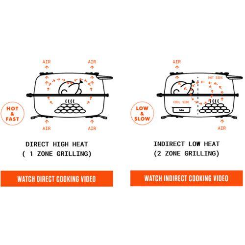 PK Grills チャコールグリル&スモーカー (PK300-BCX) / GRL & SMOKR BLK 309 SQIN