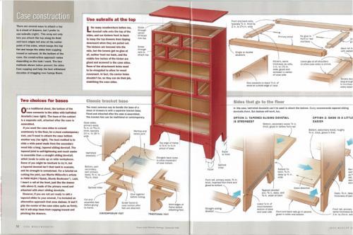 Fine Wood Working August 2014 ISSUE 241